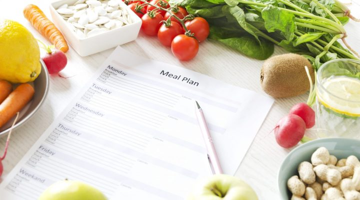 Image of a meal plan template for Covid-19 Meal Plan
