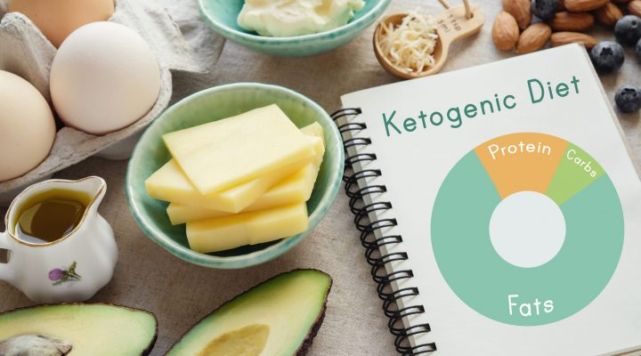 A mix of keto diet foods on a table